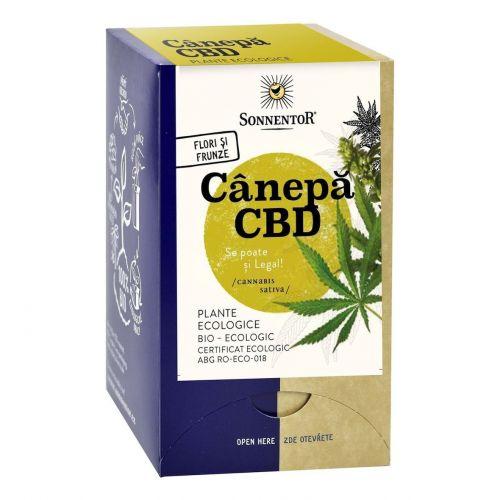 Canepa CBD